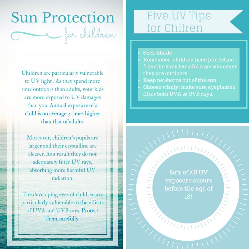 Sun Protection for Children