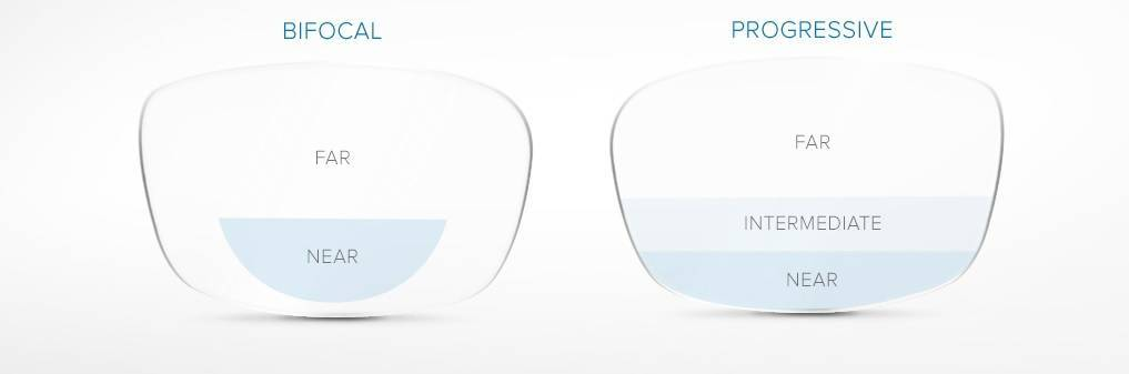 purevision2 for presbyopia fitting guide