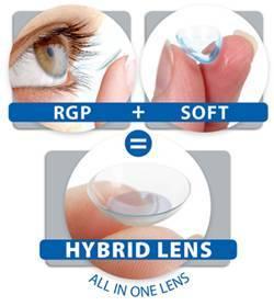 hybrid lens at optometrist fairfax va